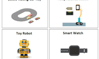 testable smart products